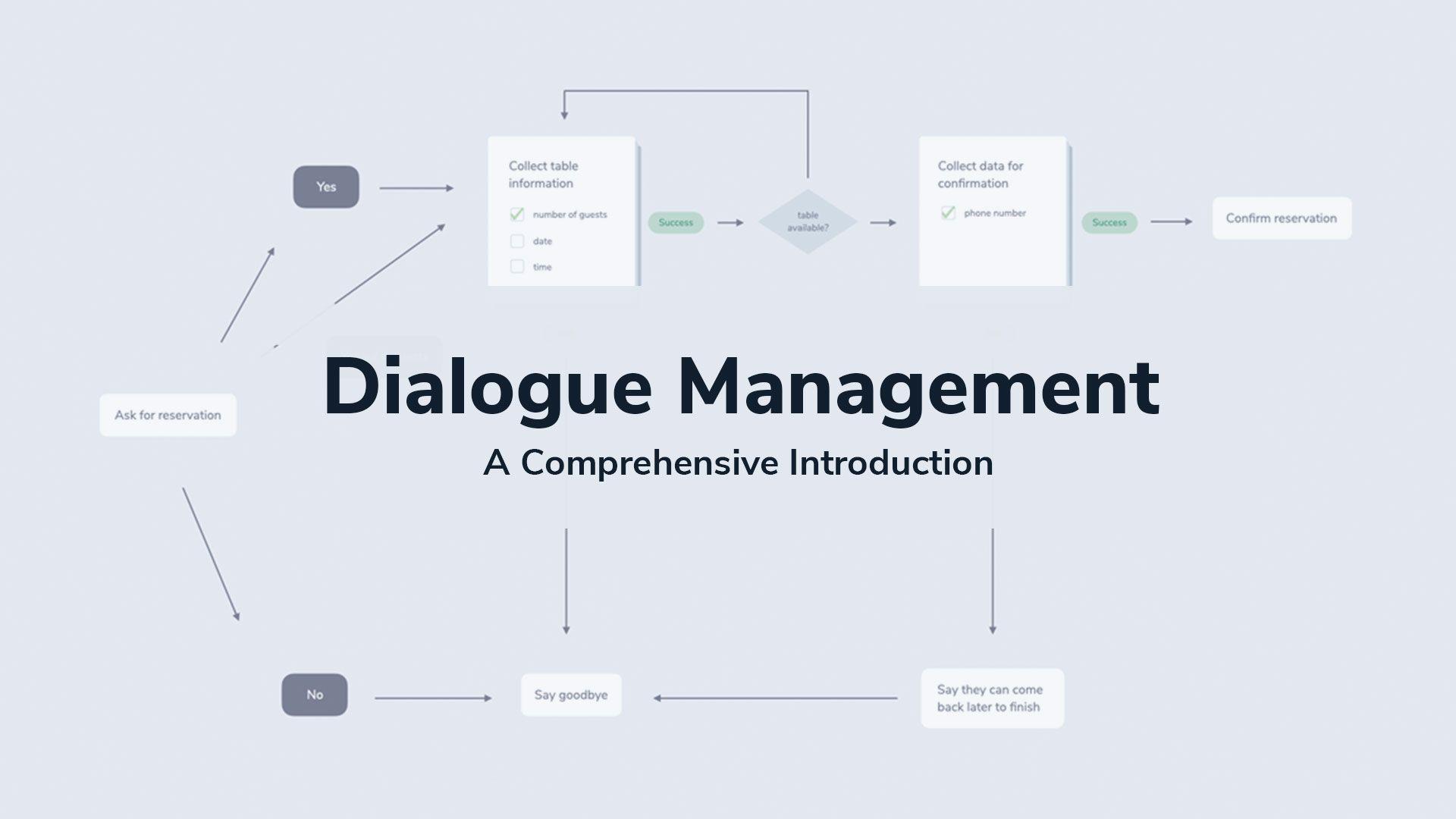 Dialogue Management: A Comprehensive Introduction (2021 Edition)